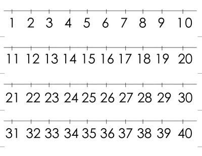 graphic regarding Printable Number Line 1-10 named Quantities 1 10 - Courses - Tes Practice